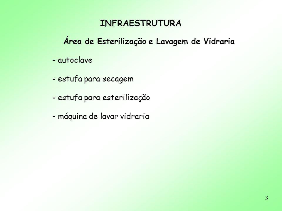 Área de Esterilização e Lavagem de Vidraria