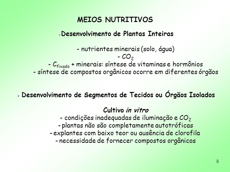 Desenvolvimento de Segmentos de Tecidos ou Órgãos Isolados