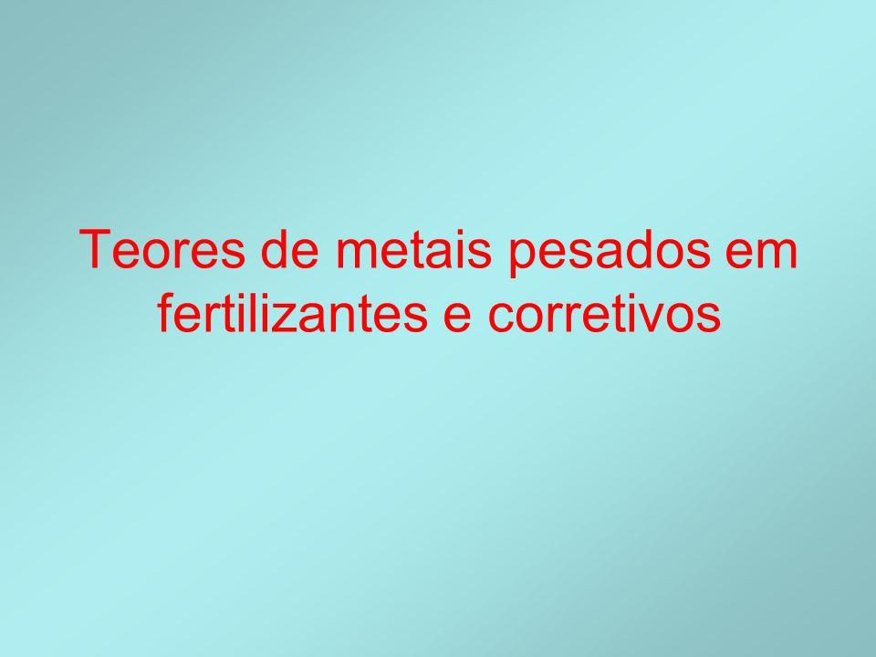 Teores de metais pesados em fertilizantes e corretivos