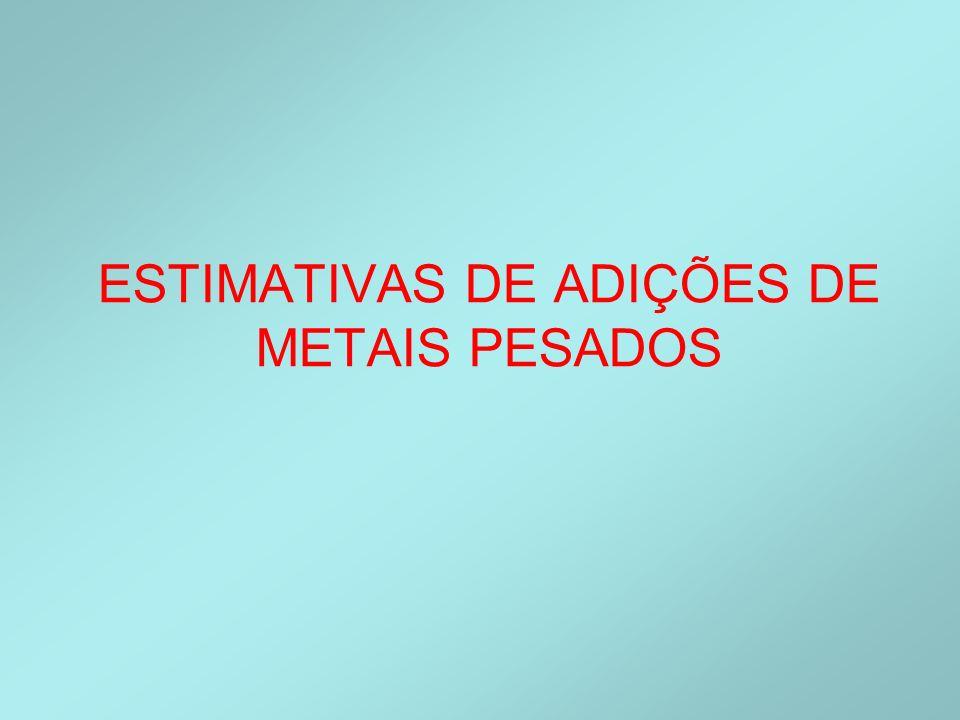 ESTIMATIVAS DE ADIÇÕES DE METAIS PESADOS