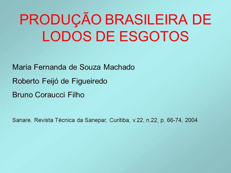 PRODUÇÃO BRASILEIRA DE LODOS DE ESGOTOS