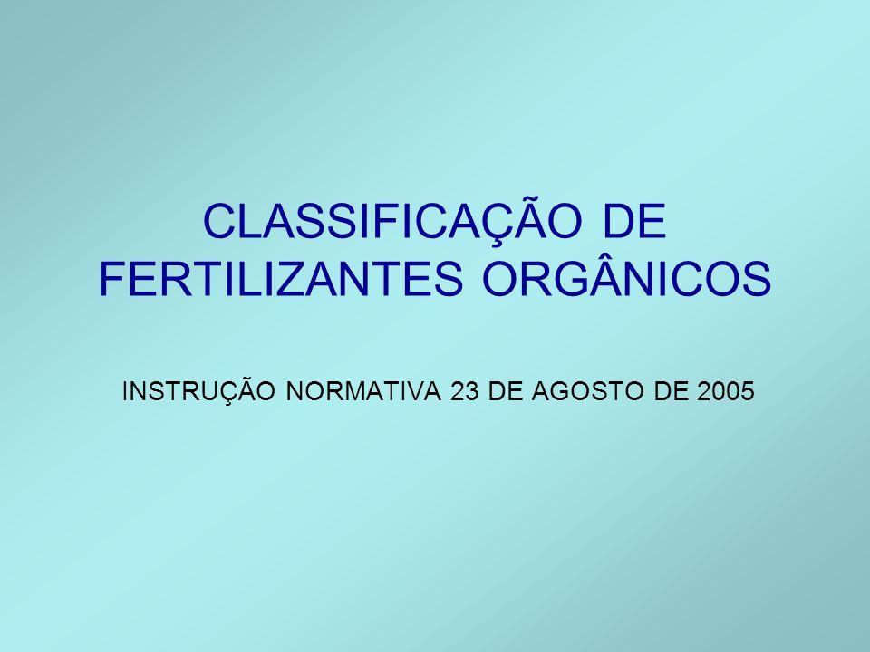 CLASSIFICAÇÃO DE FERTILIZANTES ORGÂNICOS