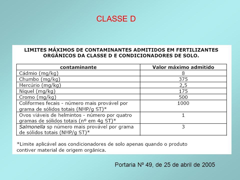 CLASSE D Portaria Nº 49, de 25 de abril de 2005
