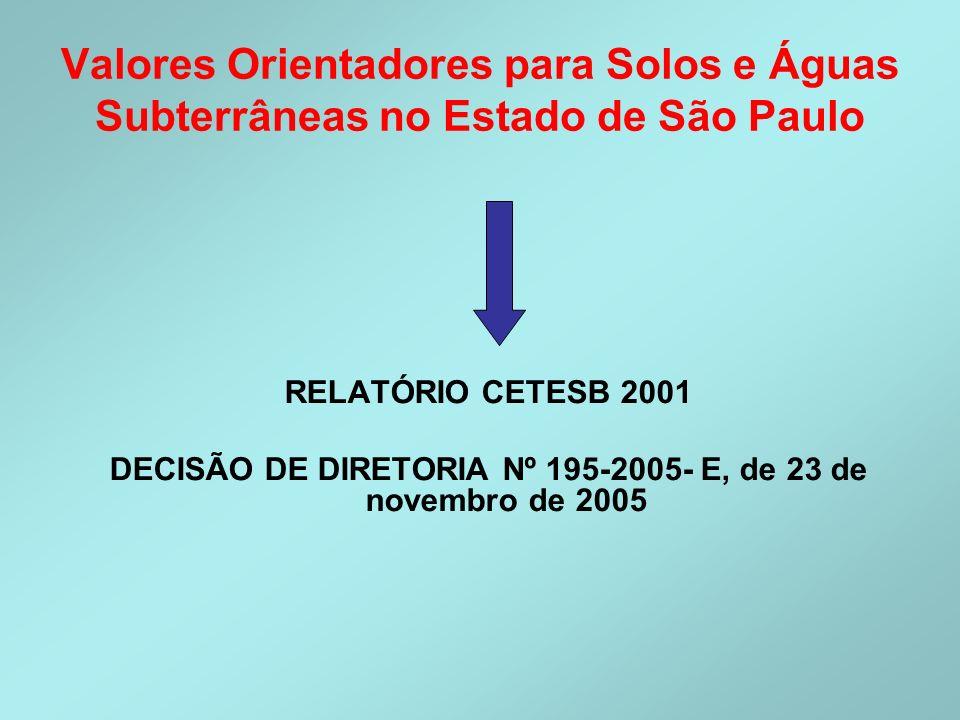 DECISÃO DE DIRETORIA Nº 195-2005- E, de 23 de novembro de 2005