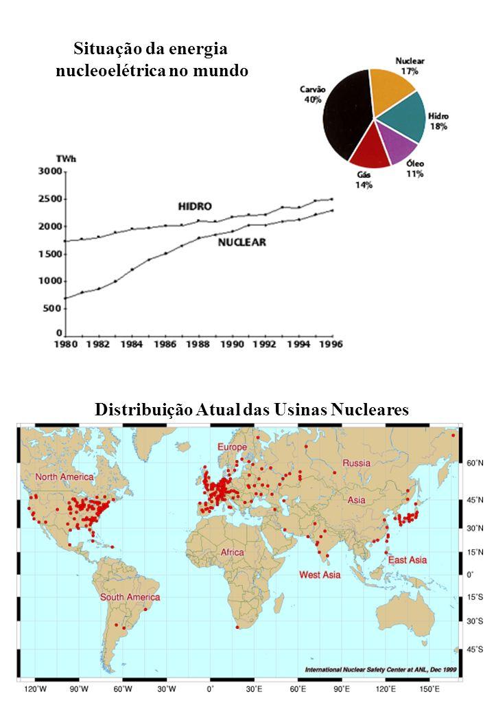 nucleoelétrica no mundo