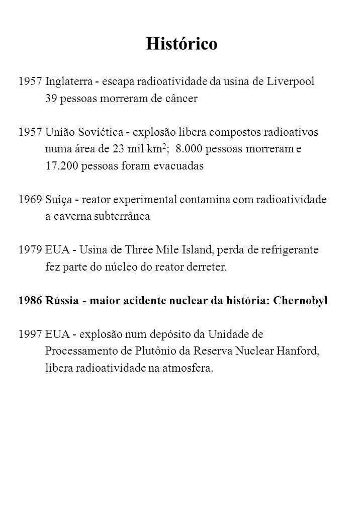 Histórico 1957 Inglaterra - escapa radioatividade da usina de Liverpool. 39 pessoas morreram de câncer.