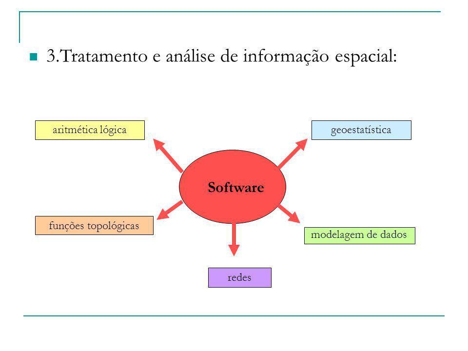 3.Tratamento e análise de informação espacial: