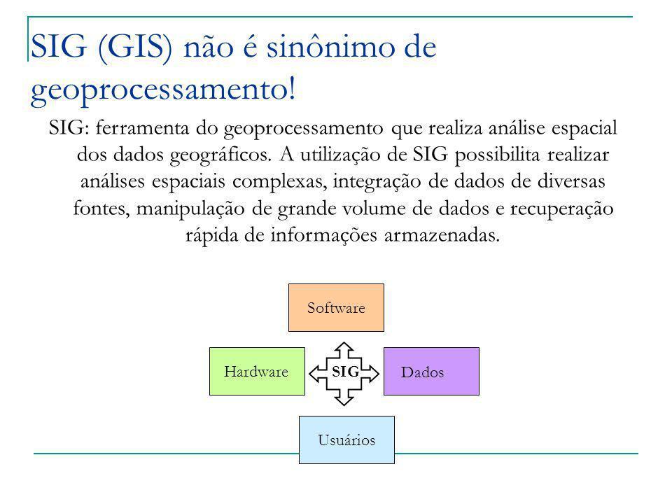 SIG (GIS) não é sinônimo de geoprocessamento!