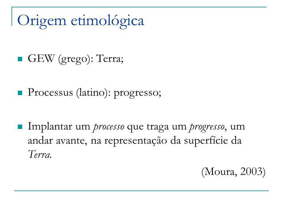 Origem etimológica GEW (grego): Terra; Processus (latino): progresso;