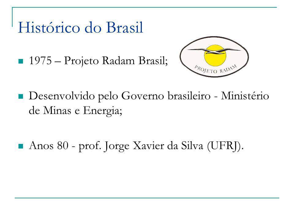 Histórico do Brasil 1975 – Projeto Radam Brasil;