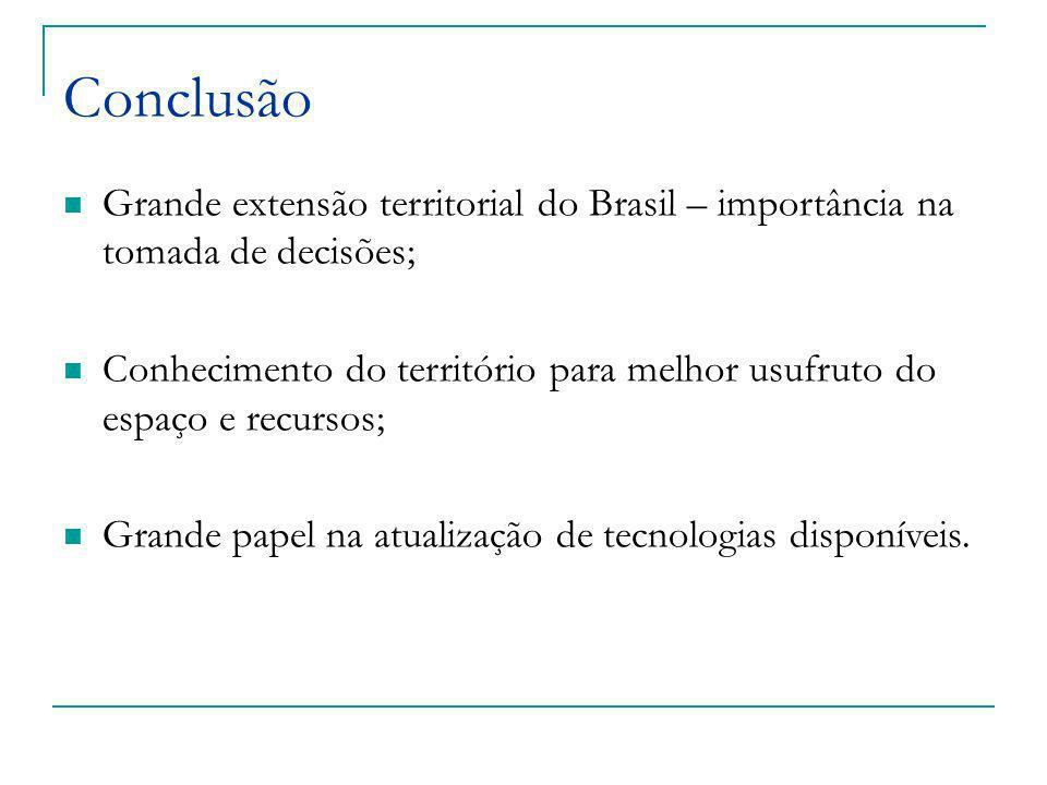 Conclusão Grande extensão territorial do Brasil – importância na tomada de decisões;