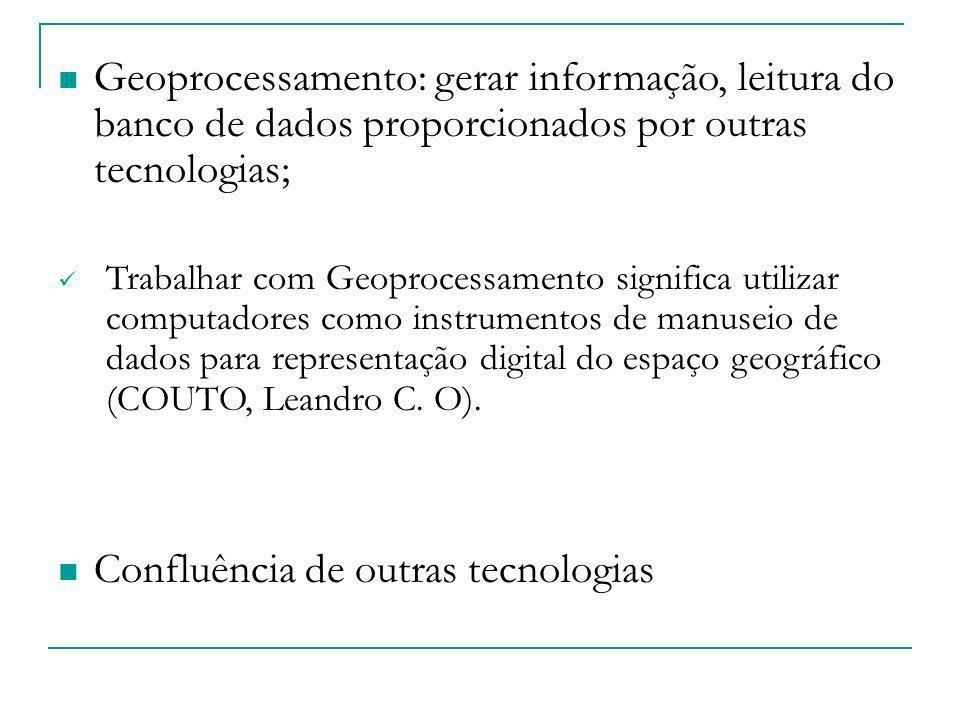 Confluência de outras tecnologias