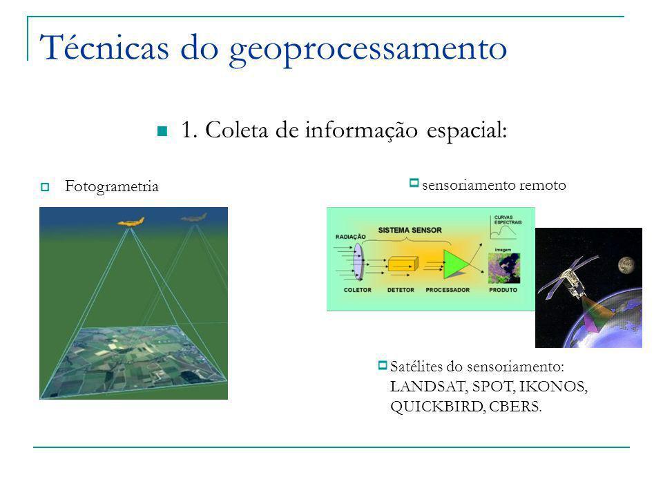 Técnicas do geoprocessamento