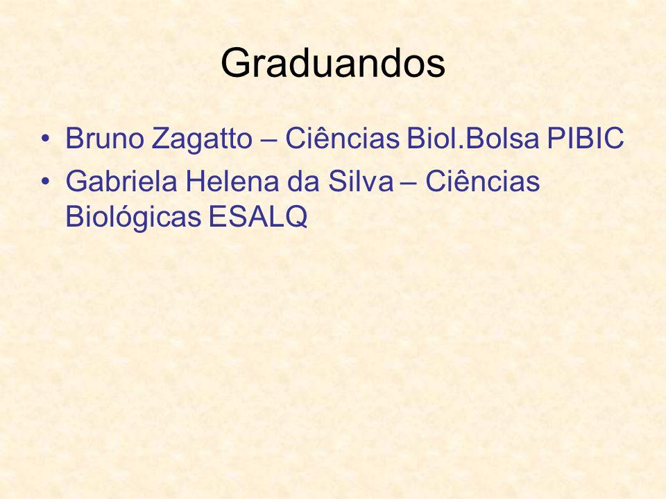 Graduandos Bruno Zagatto – Ciências Biol.Bolsa PIBIC