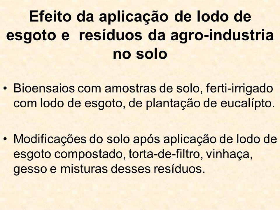 Efeito da aplicação de lodo de esgoto e resíduos da agro-industria no solo