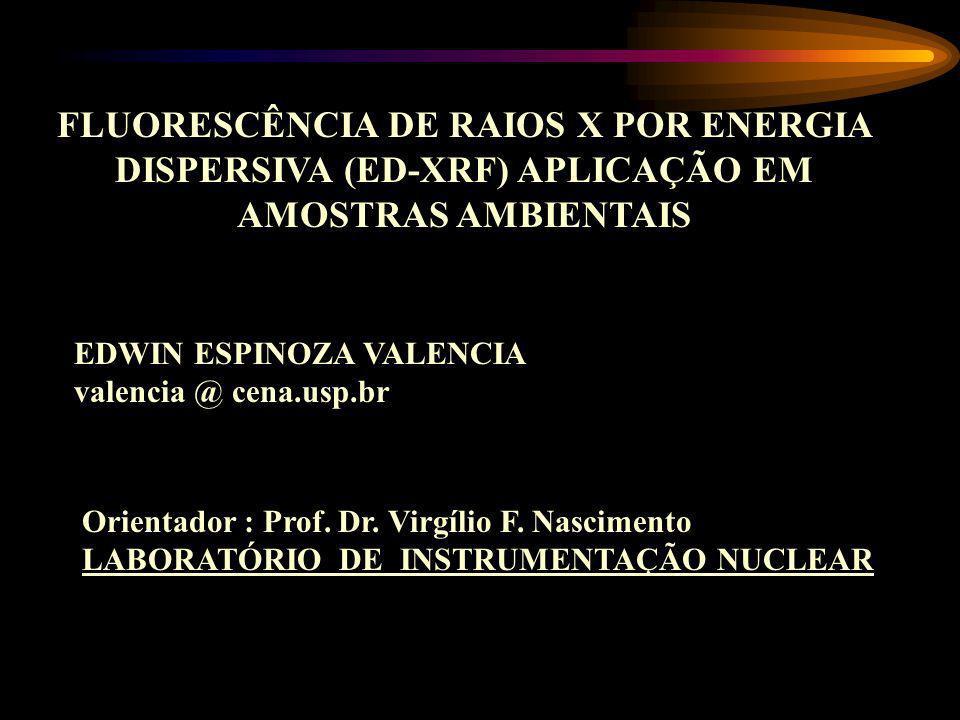 FLUORESCÊNCIA DE RAIOS X POR ENERGIA DISPERSIVA (ED-XRF) APLICAÇÃO EM AMOSTRAS AMBIENTAIS