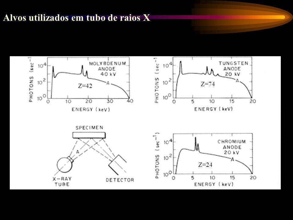Alvos utilizados em tubo de raios X