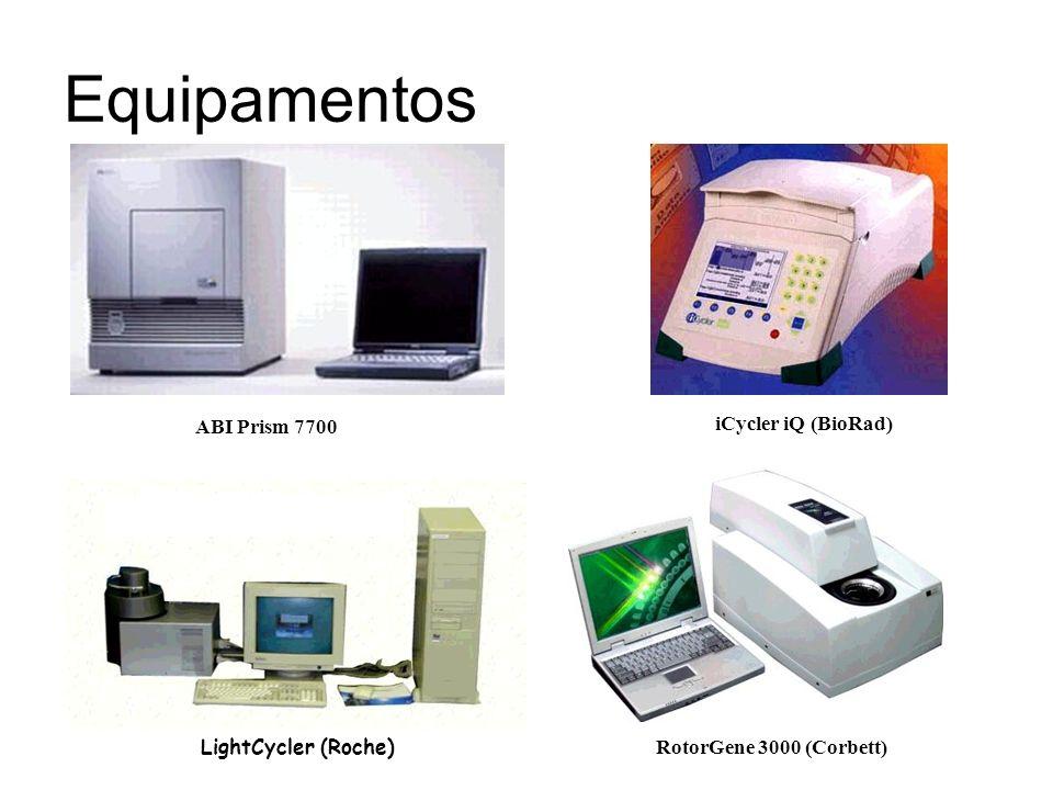 Equipamentos ABI Prism 7700 iCycler iQ (BioRad)