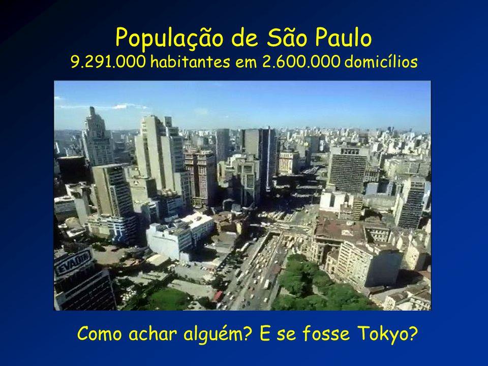 População de São Paulo 9.291.000 habitantes em 2.600.000 domicílios