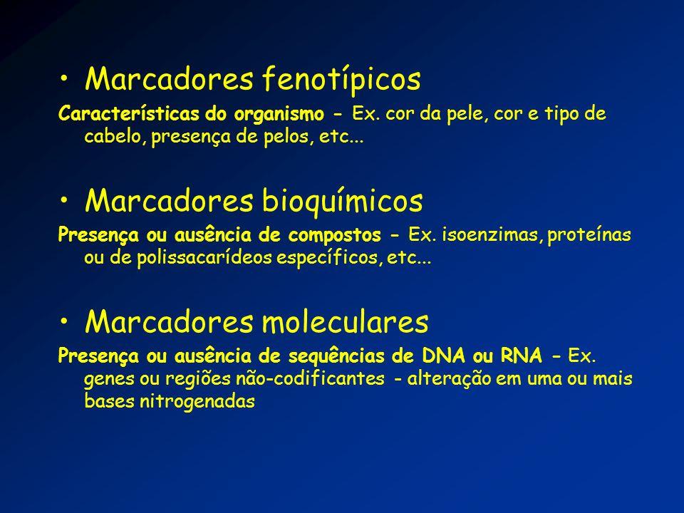 Marcadores fenotípicos