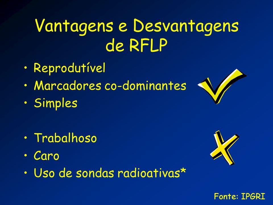 Vantagens e Desvantagens de RFLP