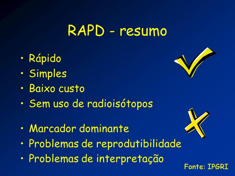 RAPD - resumo Rápido Simples Baixo custo Sem uso de radioisótopos