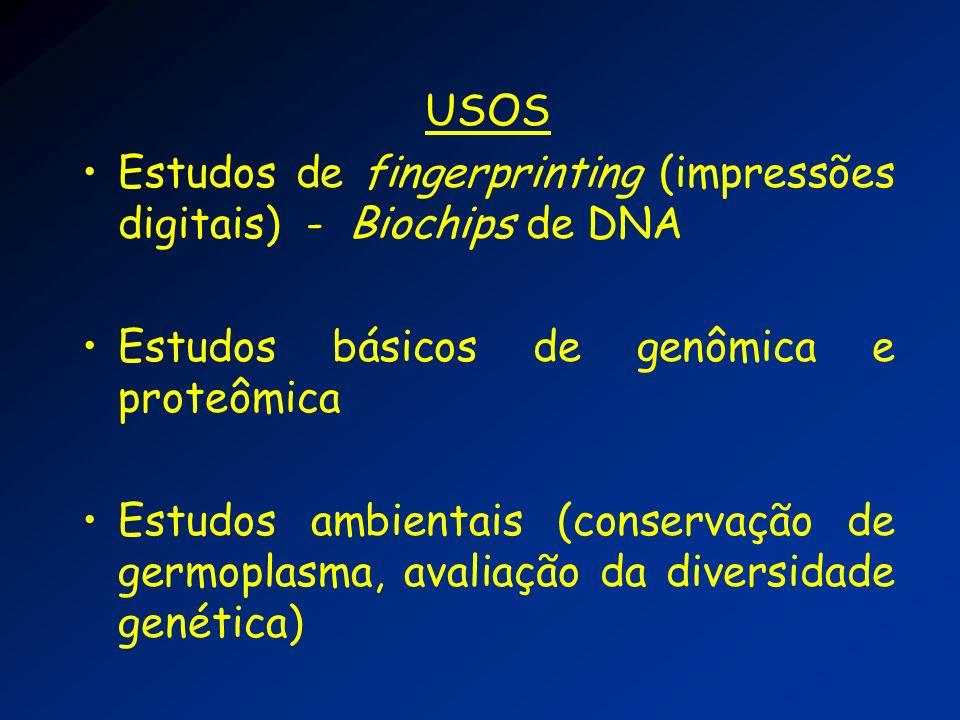 USOS Estudos de fingerprinting (impressões digitais) - Biochips de DNA. Estudos básicos de genômica e proteômica.