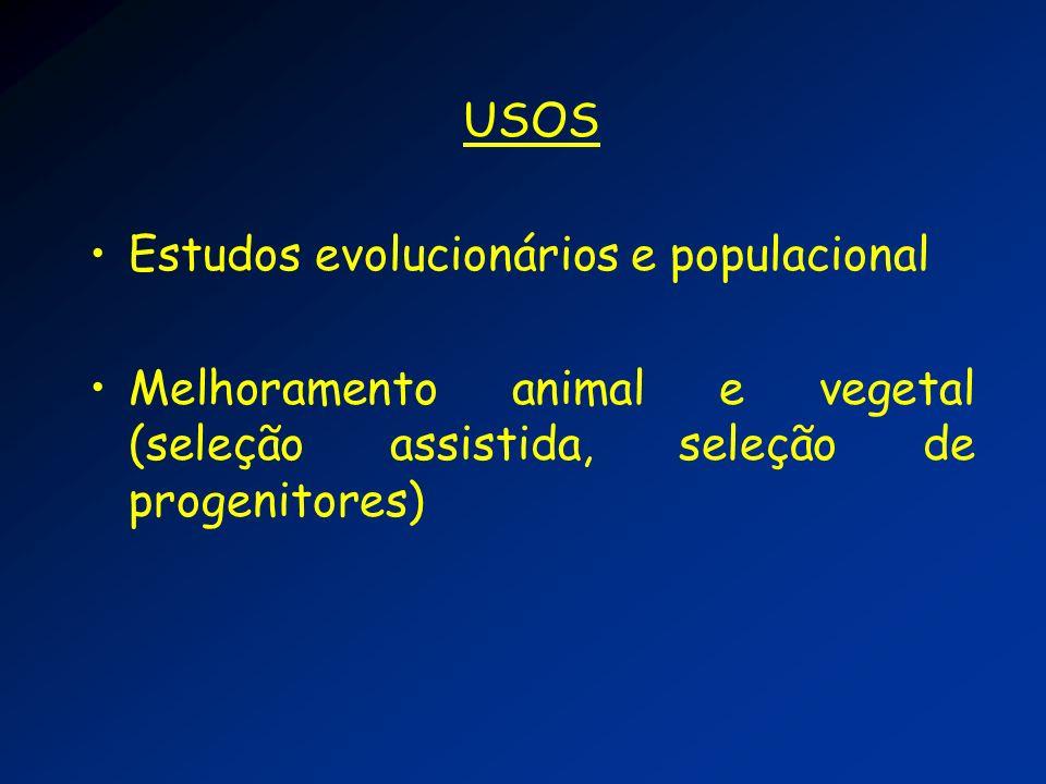 USOS Estudos evolucionários e populacional.