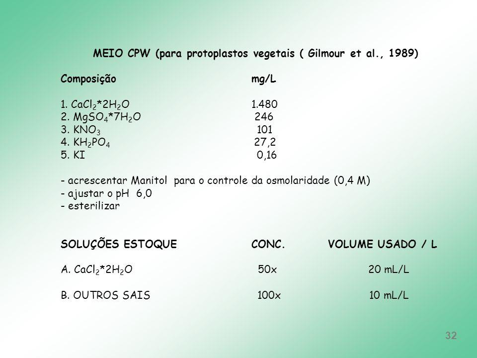 - acrescentar Manitol para o controle da osmolaridade (0,4 M)