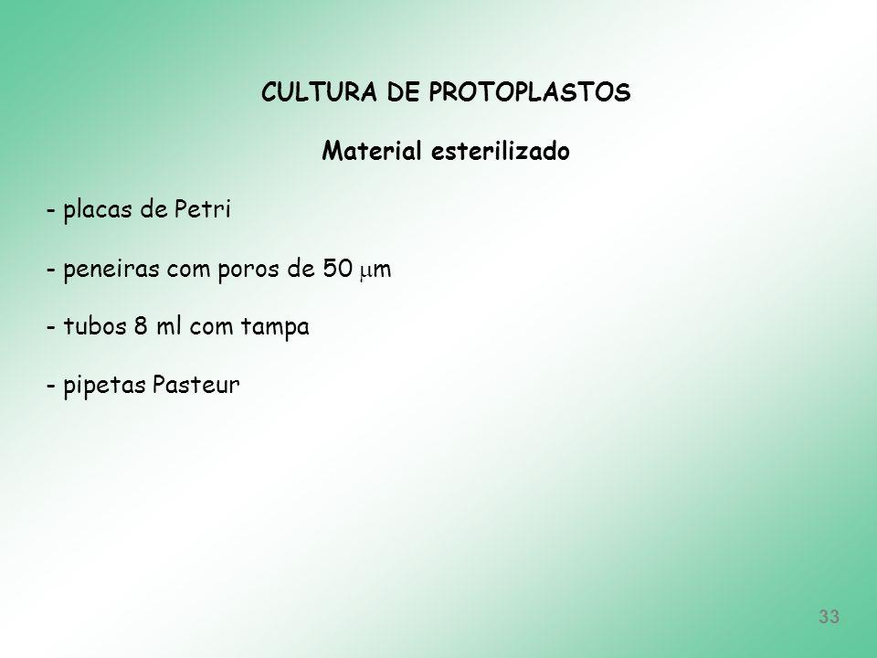 CULTURA DE PROTOPLASTOS Material esterilizado