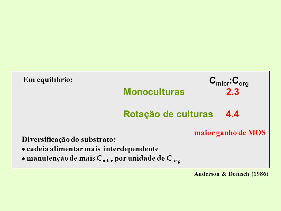 Monoculturas 2.3 Rotação de culturas 4.4 Em equilíbrio: