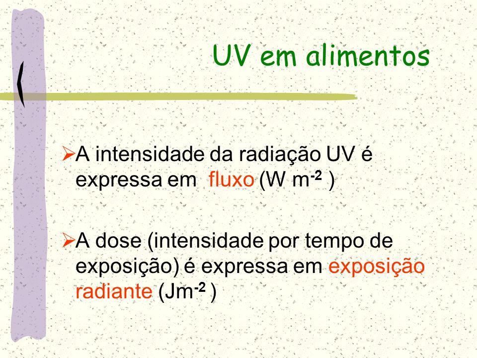 UV em alimentos A intensidade da radiação UV é expressa em fluxo (W m-2 )
