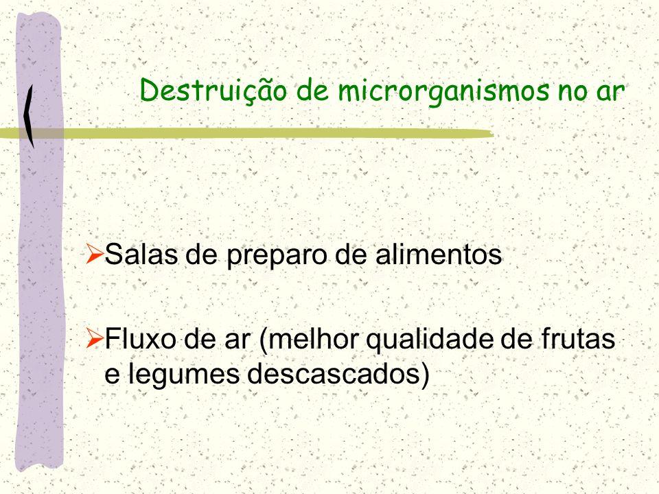 Destruição de microrganismos no ar