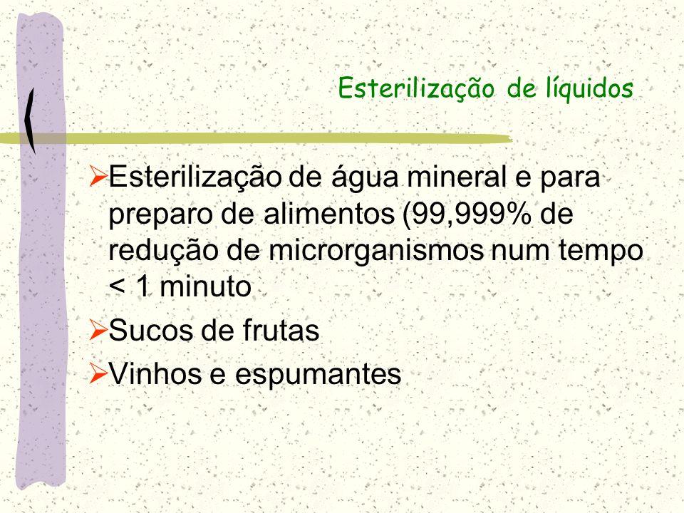 Esterilização de líquidos