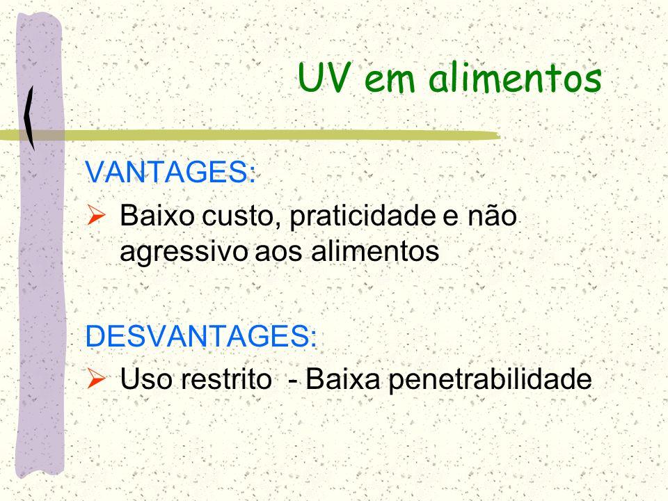 UV em alimentos VANTAGES: