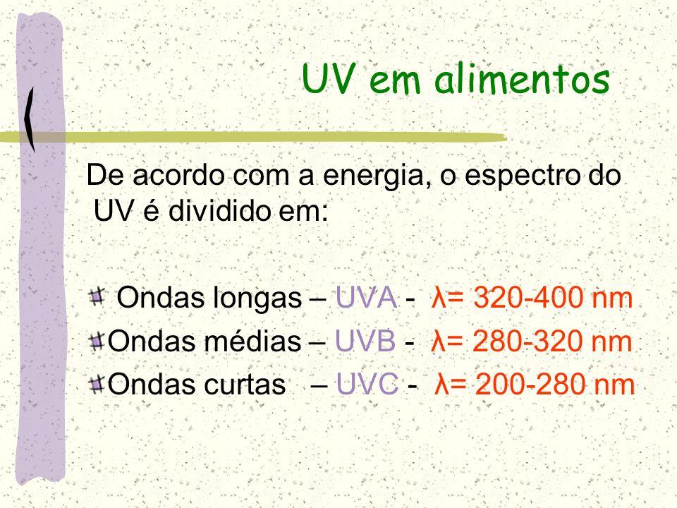 UV em alimentos De acordo com a energia, o espectro do UV é dividido em: Ondas longas – UVA - λ= 320-400 nm.