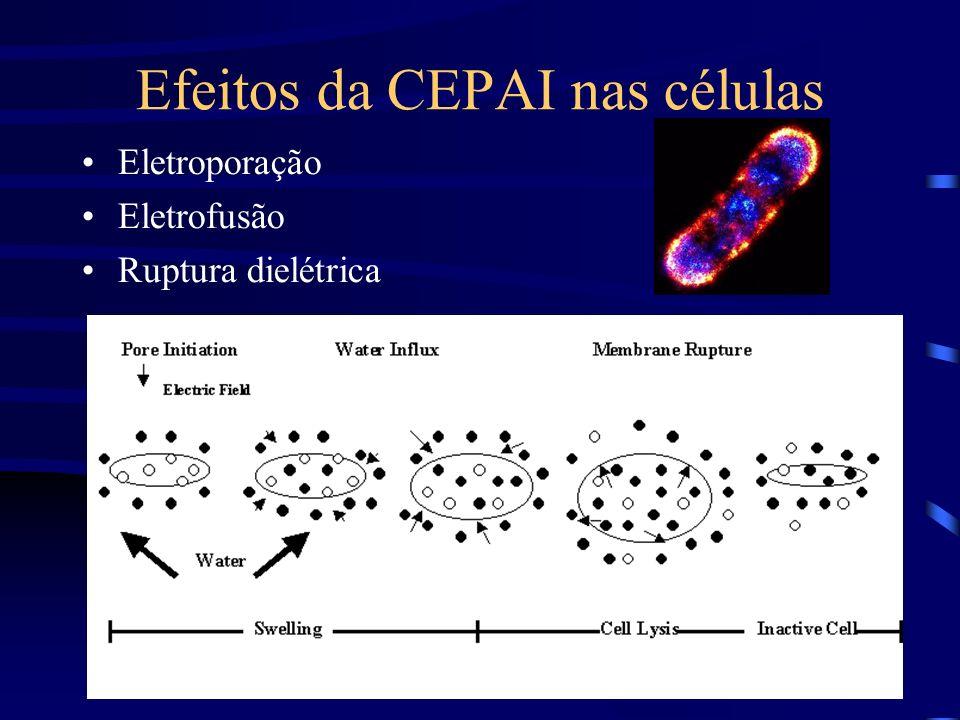 Efeitos da CEPAI nas células