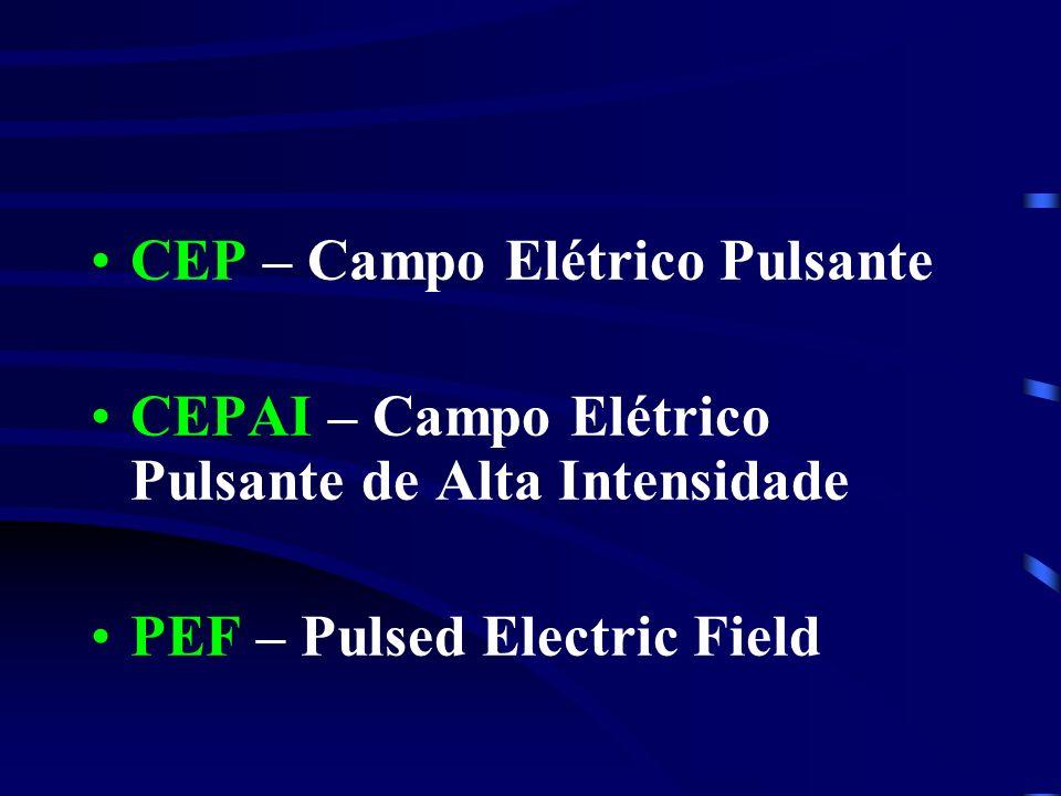CEP – Campo Elétrico Pulsante