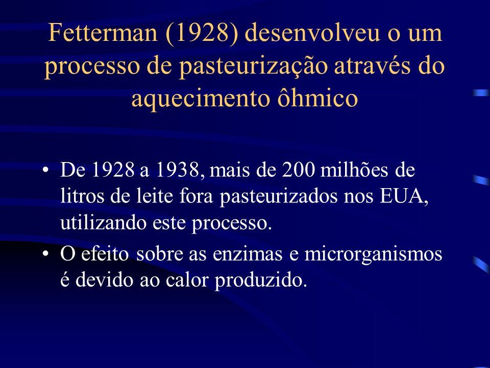Fetterman (1928) desenvolveu o um processo de pasteurização através do aquecimento ôhmico