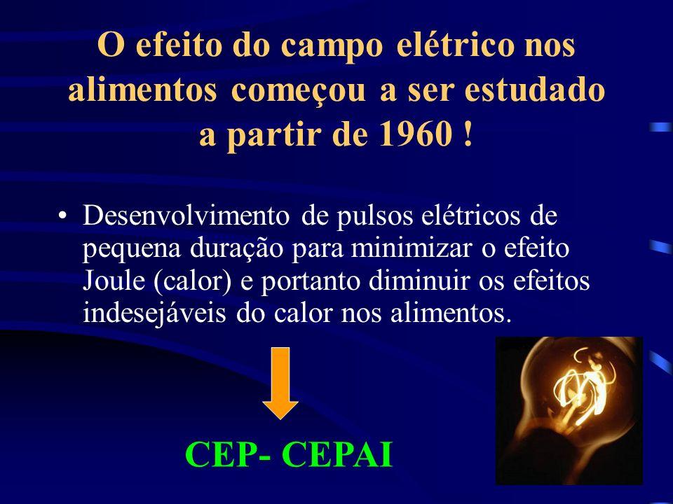 O efeito do campo elétrico nos alimentos começou a ser estudado a partir de 1960 !