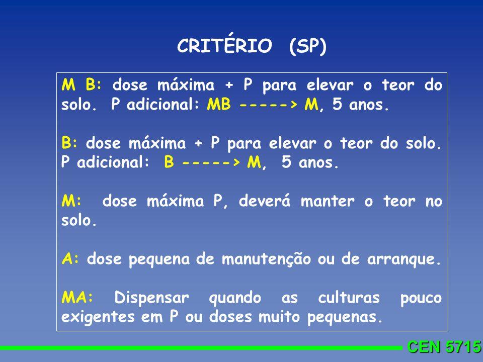 CRITÉRIO (SP) M B: dose máxima + P para elevar o teor do solo. P adicional: MB -----> M, 5 anos.
