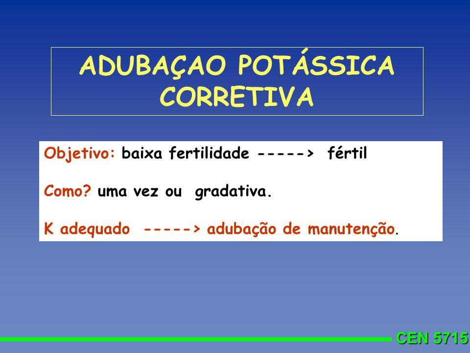 ADUBAÇAO POTÁSSICA CORRETIVA