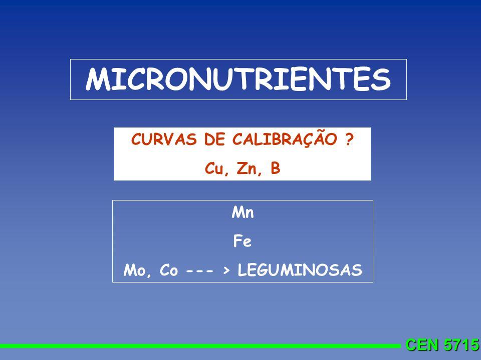 Mo, Co --- > LEGUMINOSAS