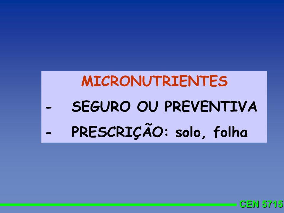 MICRONUTRIENTES - SEGURO OU PREVENTIVA - PRESCRIÇÃO: solo, folha