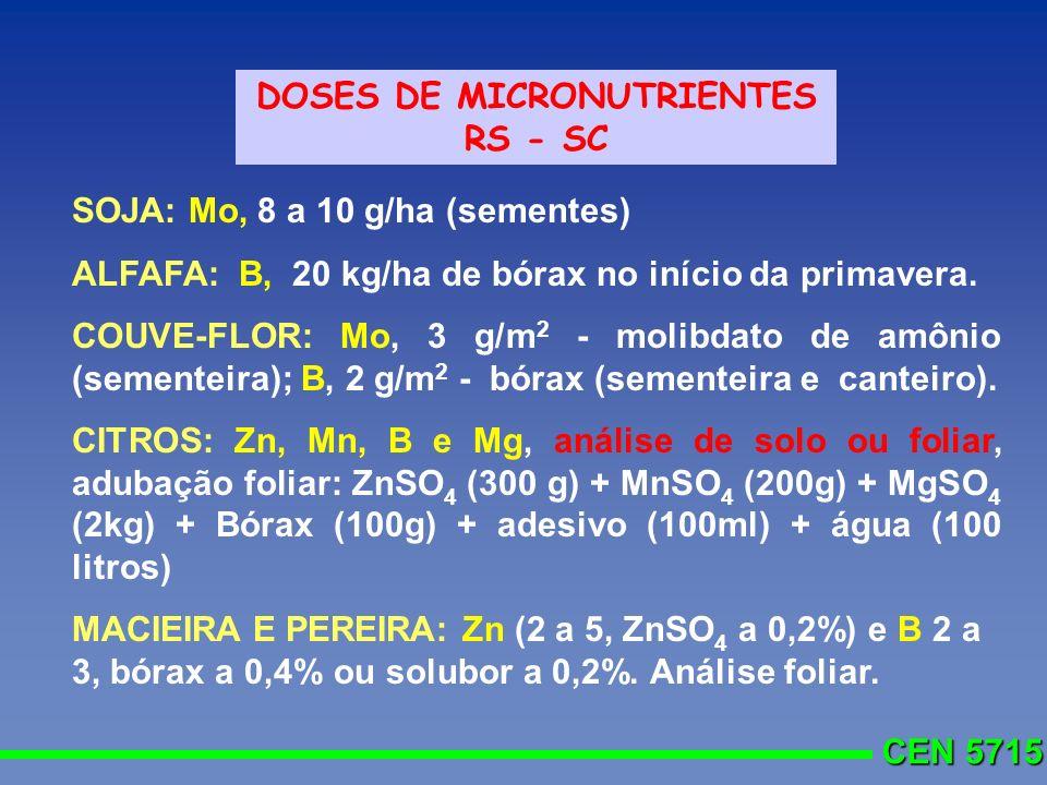 DOSES DE MICRONUTRIENTES RS - SC