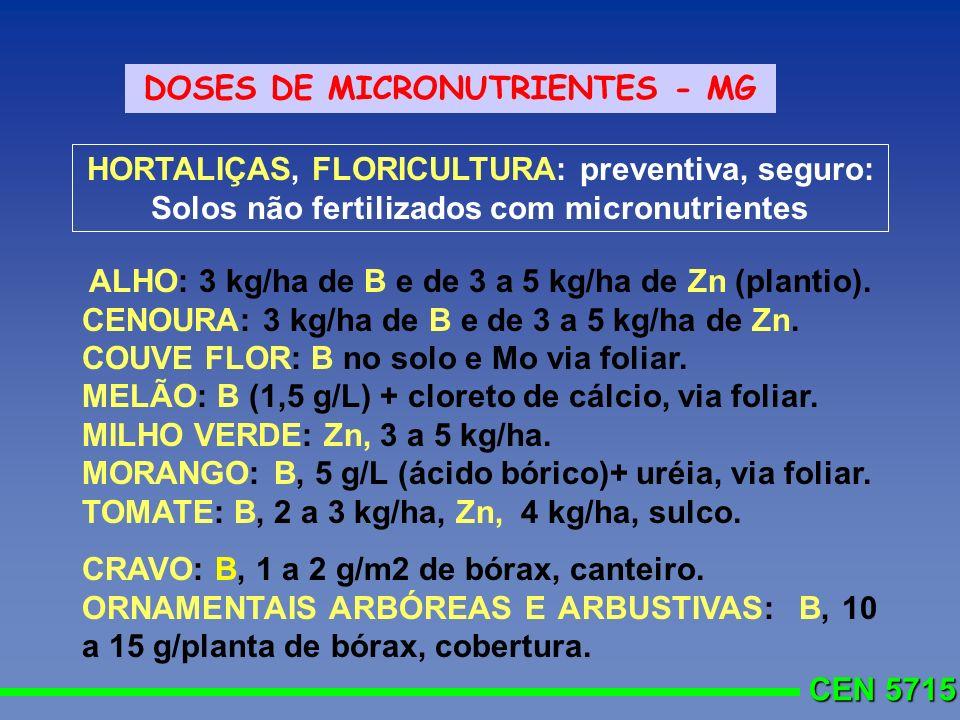 DOSES DE MICRONUTRIENTES - MG