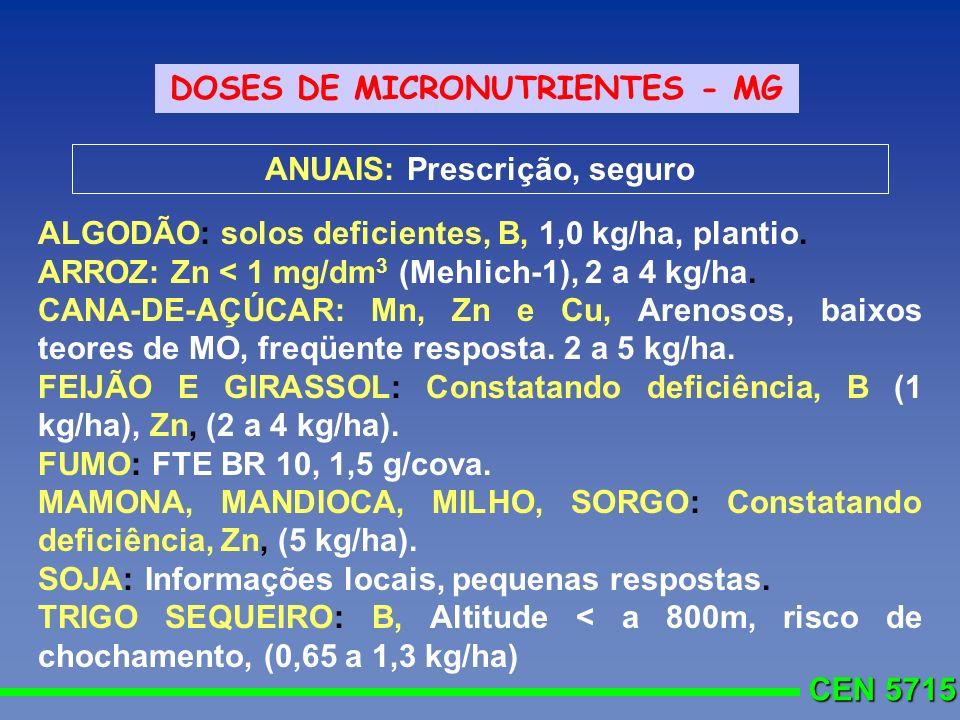 DOSES DE MICRONUTRIENTES - MG ANUAIS: Prescrição, seguro