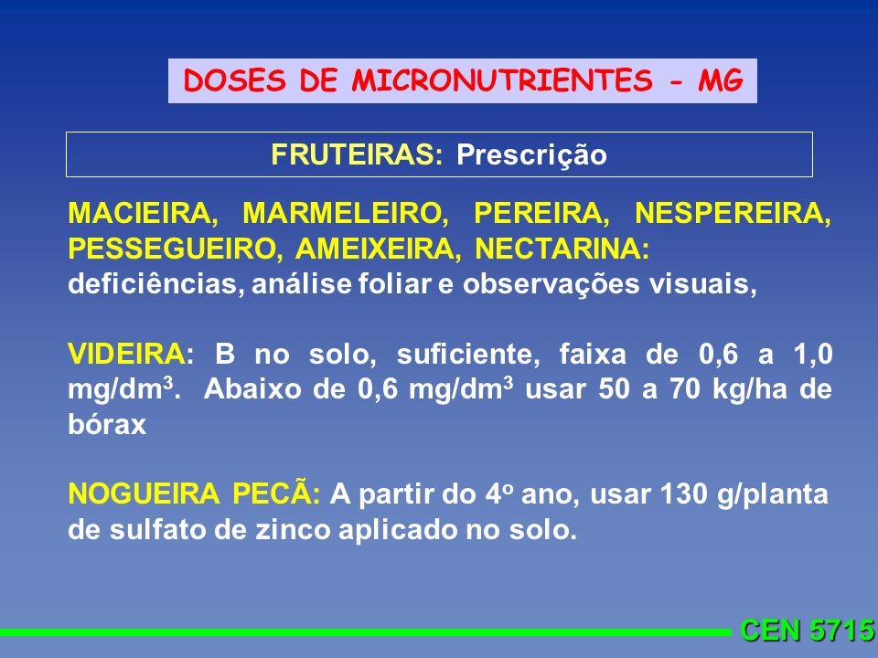 DOSES DE MICRONUTRIENTES - MG FRUTEIRAS: Prescrição