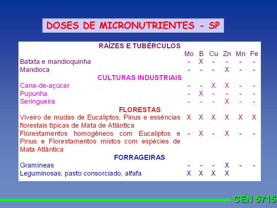DOSES DE MICRONUTRIENTES - SP