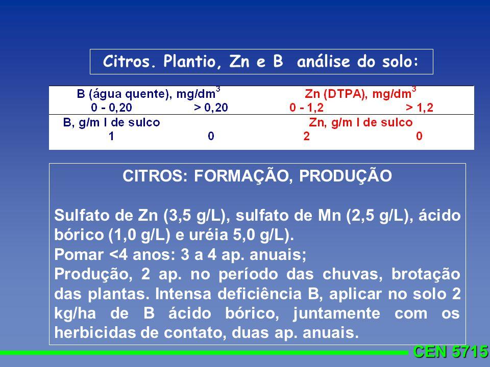 Citros. Plantio, Zn e B análise do solo: CITROS: FORMAÇÃO, PRODUÇÃO